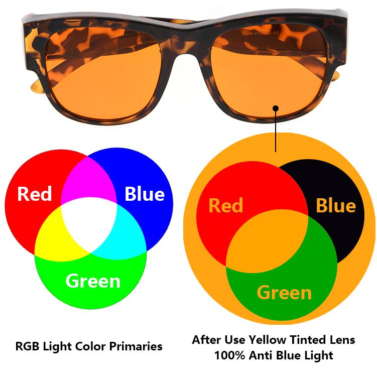 09bec4429d5 Eyekepper Fit over Computer Glasses Block 100% Blue Light and Anti-UV for  Sun Readers Tortoise DSXM1802