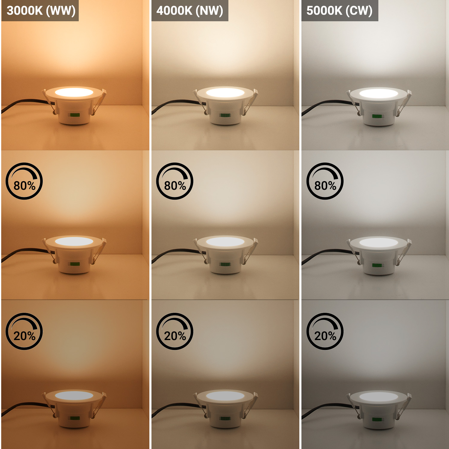 What Difference about Color Temperature 3000K VS 4000K VS 5000K?