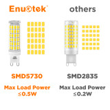 Super Bright 10W 900Lm G9 GU19 LED Capsule Light Bulbs Replace 60W Halogen Lamp Cool white 6000K AC100-265V Not Dimmable CE ETL Approved 6 Pack by Enuotek