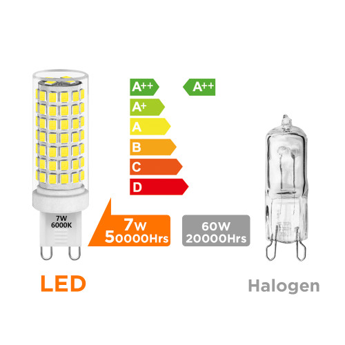 Dimmable G9 GU9 LED Capsule Corn Light Bulbs 7W 650Lm 60W Halogen Bulb Replacement Cool White 6000K Flicker Free 0~100% Brightness Dimmable Available AC220-240V 6 Pack by Enuotek