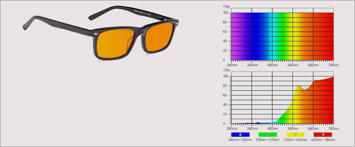 b6f9f154442 BB98 blue blocking glasses. BLUE LIGHT BLOCKING COMPUTER ...