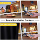 3 Layers Set of 2 Blackout Soundproof &100% Blackout Curtains Grommet Top Drapes Keep out UV RAY by NICETOWN