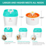 Moer Sky Pet Fountain Cat Water Dispenser-Healthy and Hygienic Drinking Fountain 2L Super Quiet Automatic Water Bowl with Filter and Silicone Mat for Dogs, Cats, Birds and Small Animals