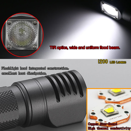 SKILHUNT H03 1200 Lumens Hard Light Floodlight Waterproof LED Headlamp Set with Headband for Hunting Camping Fishing - Neutral White
