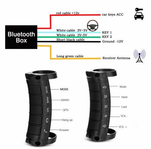 US$ 22 99 - Universal Car steering wheel remote controls use