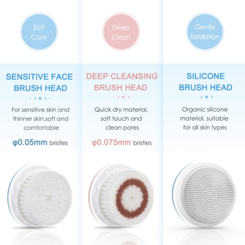 Facial Cleansing Brush With 3 Replaceable Brushes White Liberex