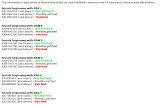 Xecuter SX Pro Nintendo Switch Modchip kit-In Stock Now