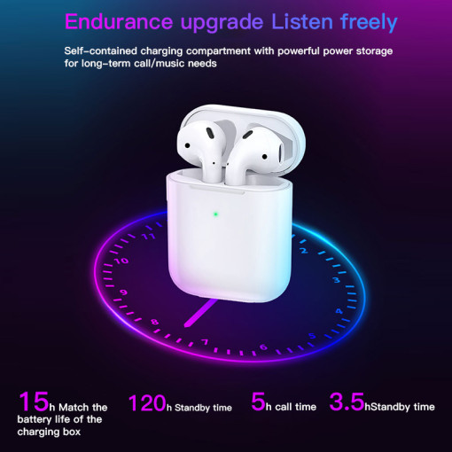 Airpods 1:1 wireless Bluetooth charging headphones With Retail box(Super recommended)