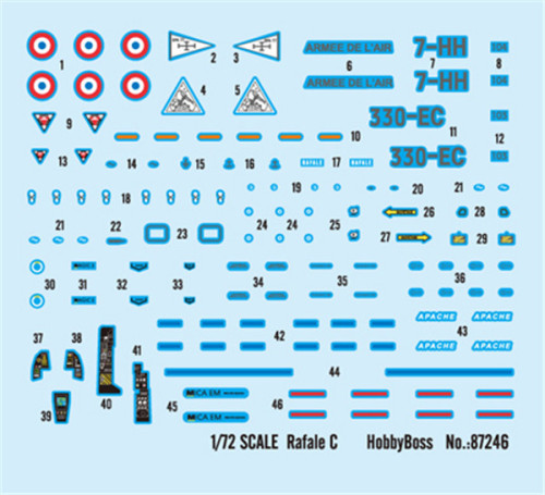 HobbyBoss 87246 1/72 Scale French Rafale C Fighter Military Plastic Aircraft Assembly Model Kits