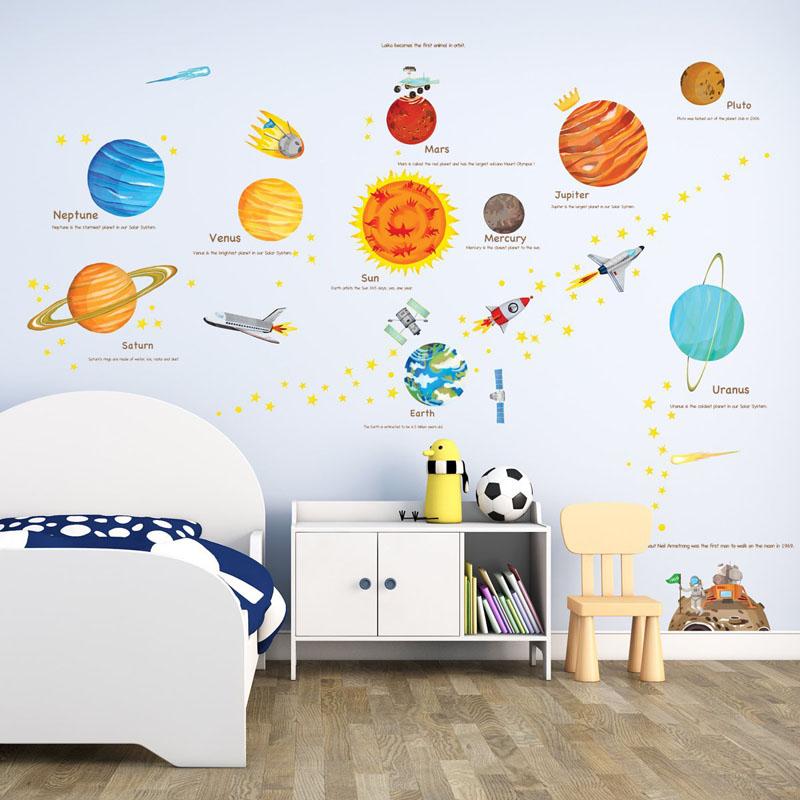 Planet Universe Door Room Waterproof Decorative Wall Stickers
