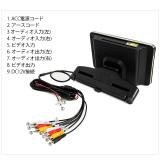 DVDプレイヤー ヘッドレストモニター フロントスピーカー 9インチ 後部座席用DVD内蔵モニター(L0322J)