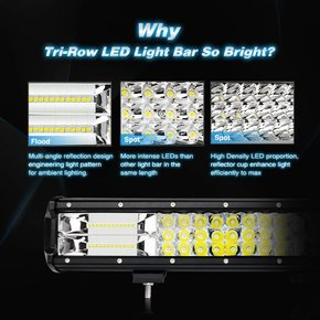 15Inch 216W Triple Row Flood Spot Combo Beam 12000LM Led Bar Driving Lights Boat Lights Super Bright Led Off Road Lights for Trucks,2 Years Warranty