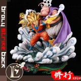 【Pre order】Luyan Xiuxing Studio Dragon Ball Z Super Saiyan3 Goku VS Majin Buu 1:6 Resin Statue Deposit