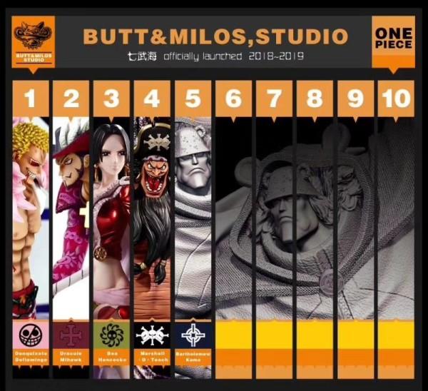 【Pre order】BUTT&MILOS Studio One-Piece KUMA 1:6 Resin Statue Deposit